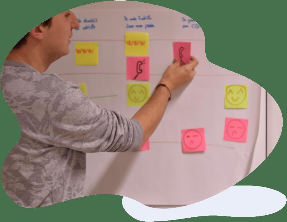 Phase Analyse - User Journey