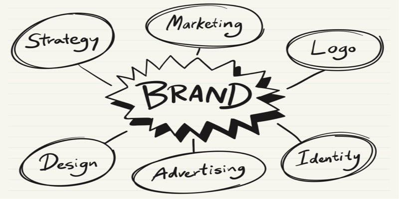 branding et da - phase